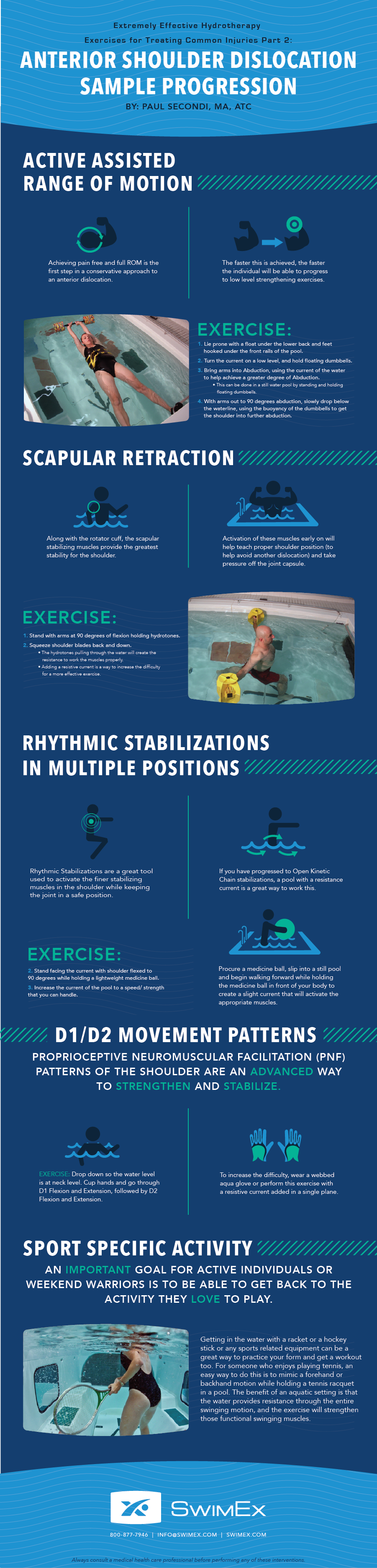Hydrotherapy Exercises for Treating Anterior Shoulder Dislocation
