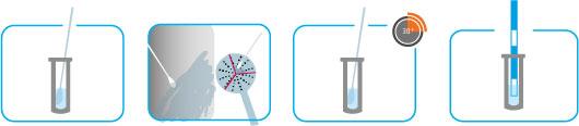 deteccion alergenos en superficies proteon zeulab