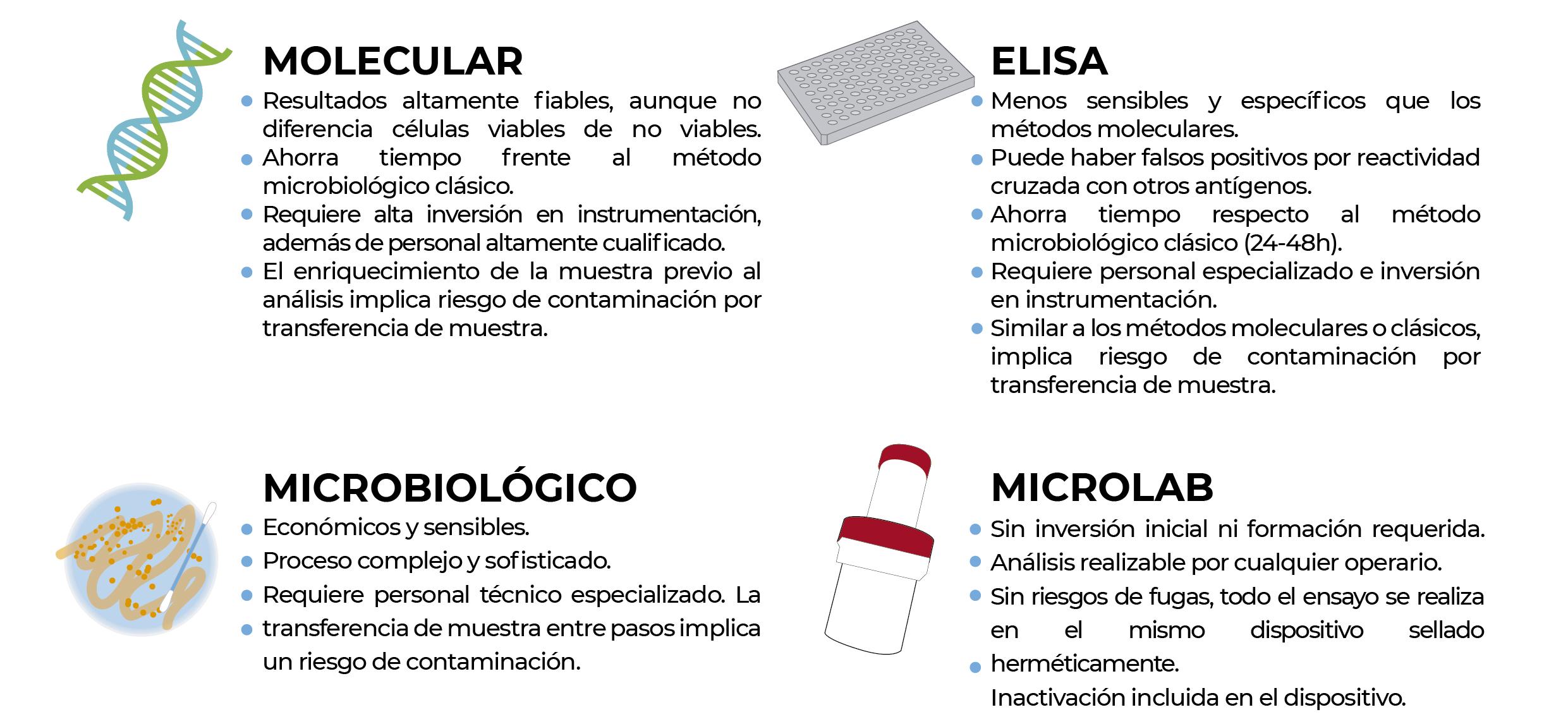 diapositiva-microlab-03