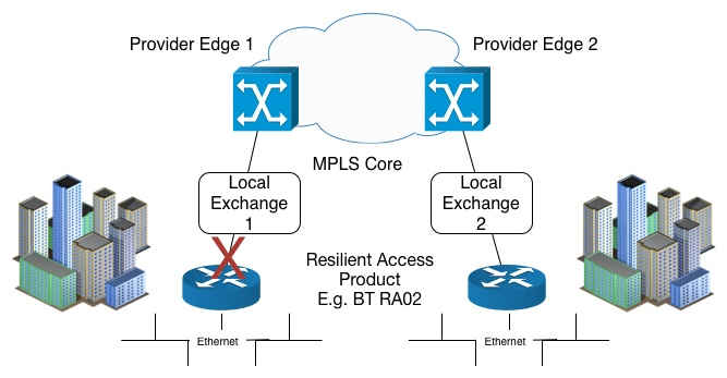 Mpls Network Diagram Above