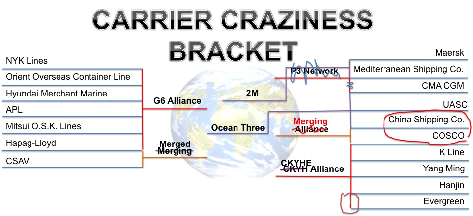 Carrier_Craziness_Bracket_COSCO_China_Shipping_Merger-1
