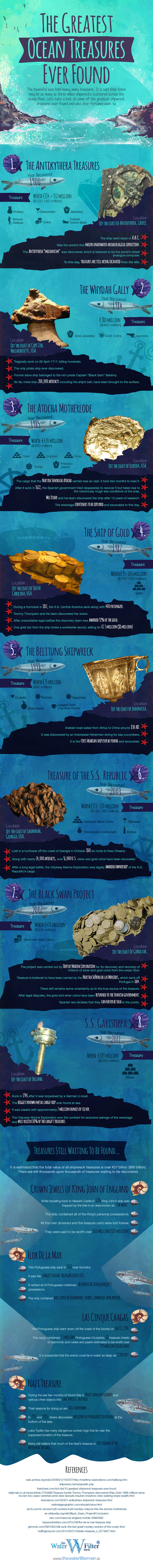 The-Greatest-Ocean-Treasures-Ever-Found-Infographic.jpg