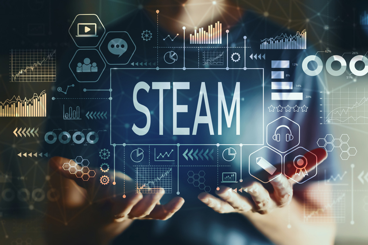 Top K-12 STEAM Education Learning Benefits