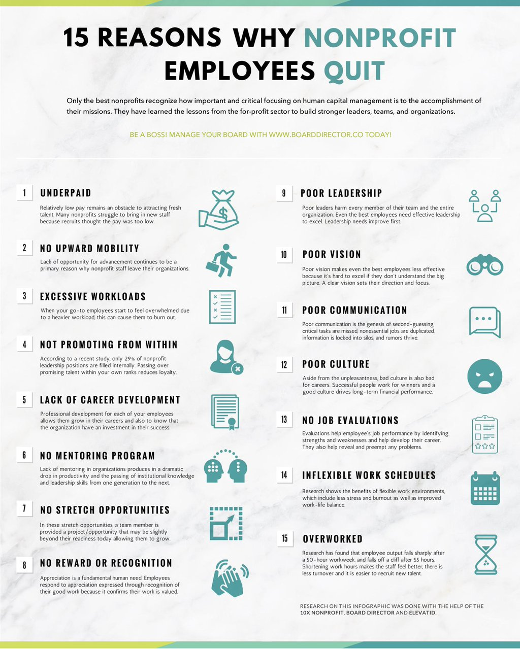 reasons why employees leave Top 4 reasons why good employees quit  here are top four reasons why good employees leave the  the choice of whether your employees leave.