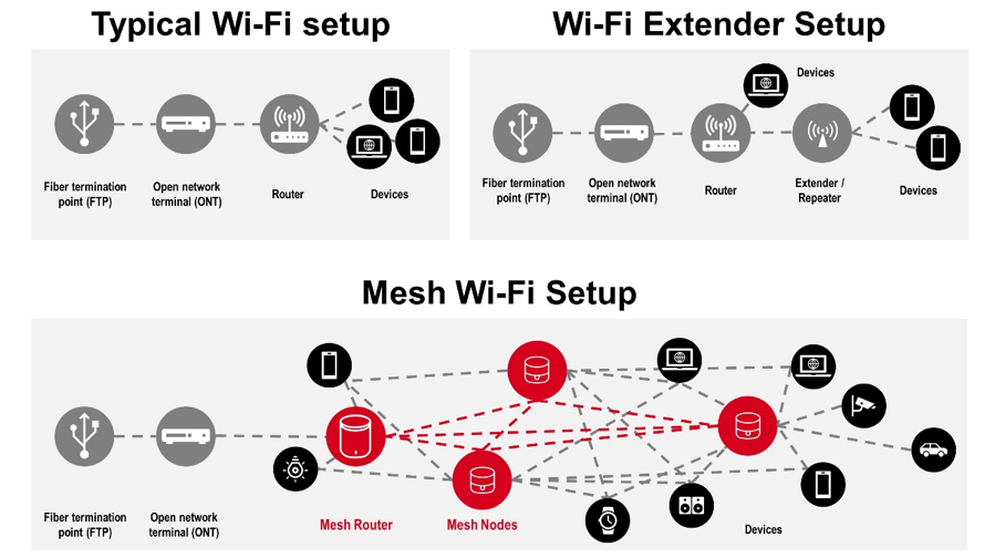 Wi-Fi Improvement_P3