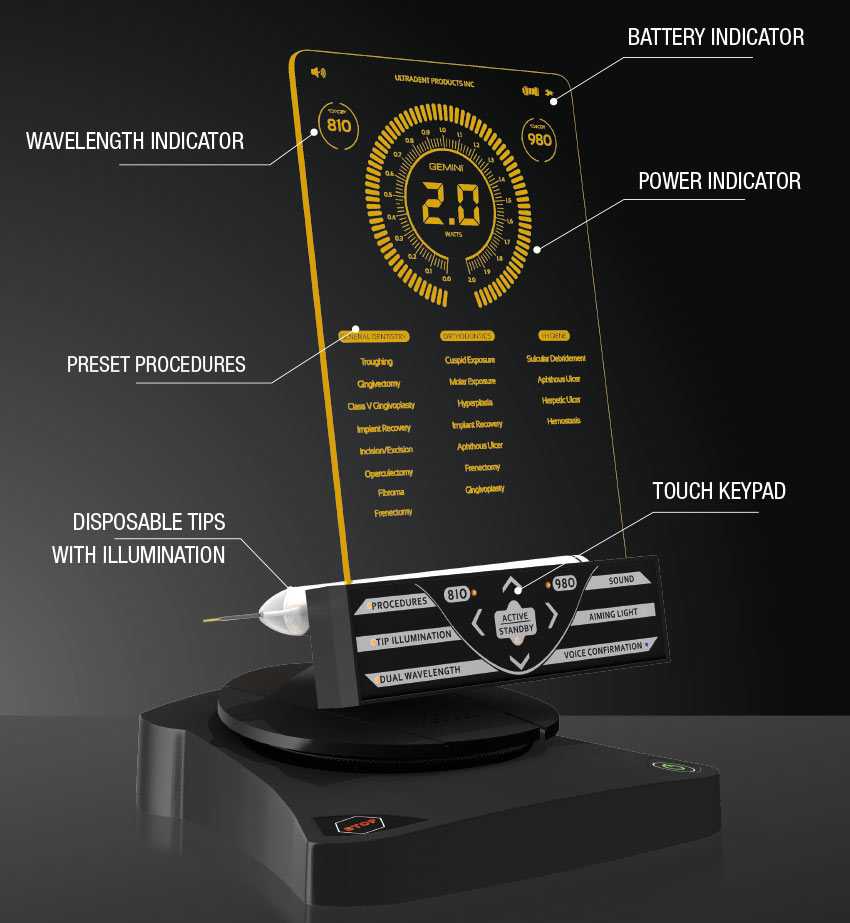 Gemini laser features