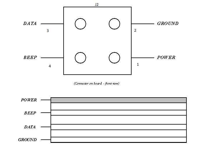 Hirose Cable Connection Diagram