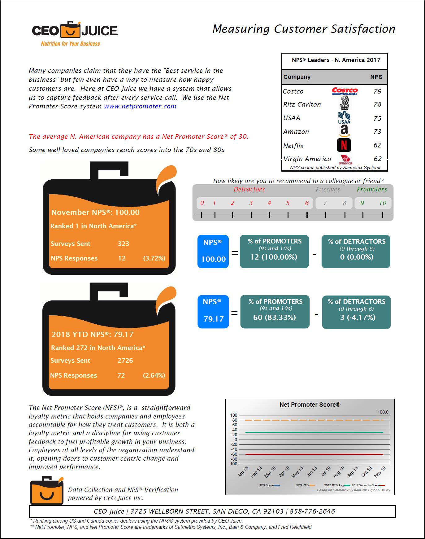 Net Promoter Score brochure (ID470) - New Look