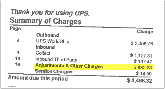 Shipping incorrect address charges
