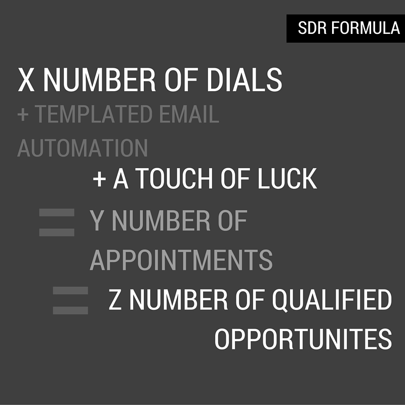A New Way SDRs Will Help Close Enterprise Sales