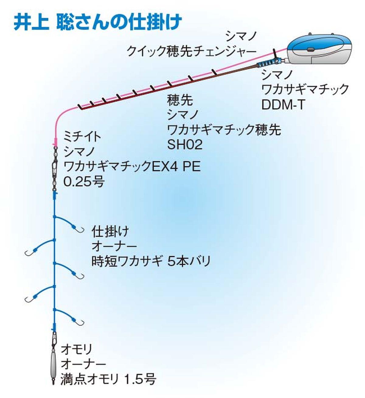 074-077wakasagi_cs6 (25)