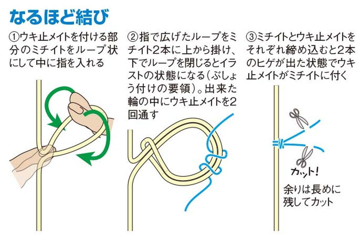 096-102-ukifukase-kihon2_cs6 (78)