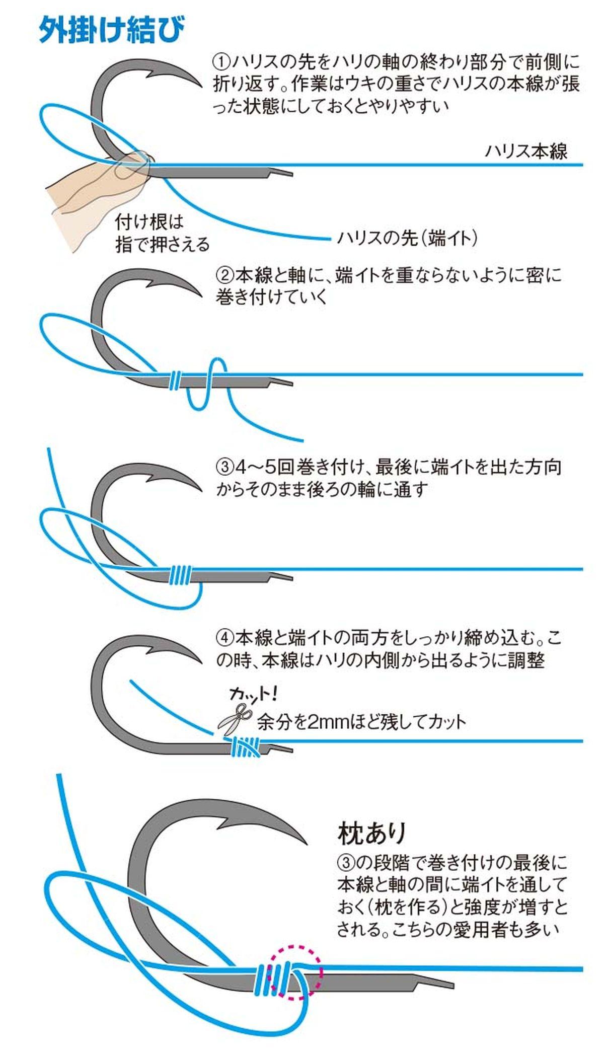 096-102-ukifukase-kihon2_cs6 (79)