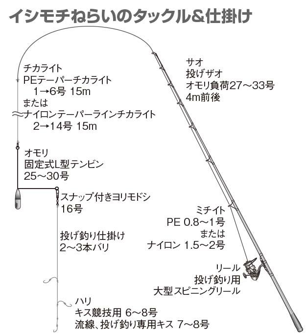 p 081-084-04 1c