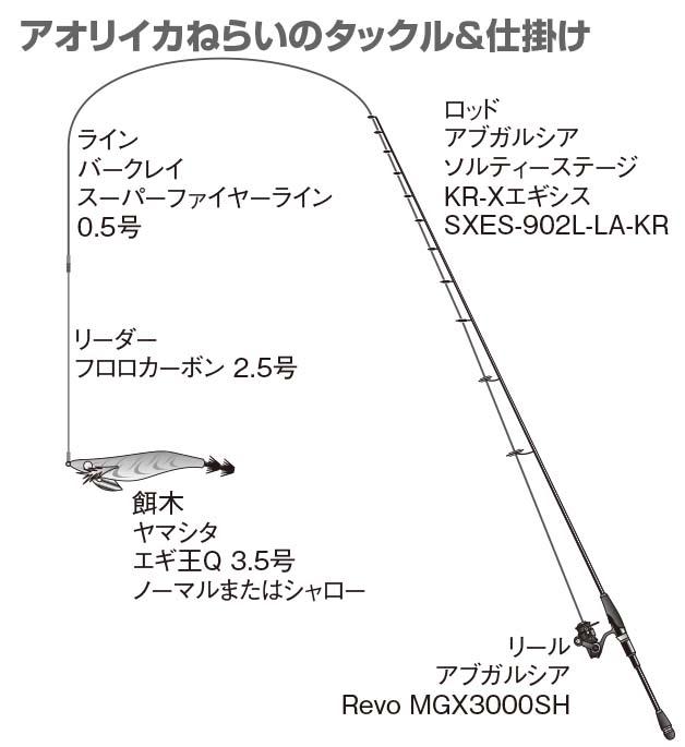 p 085-087-03 1c