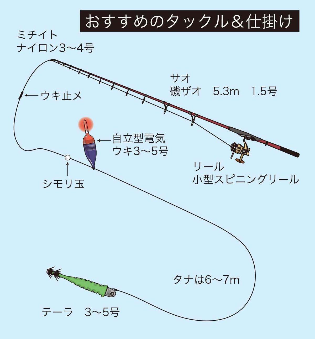 092-103_zenkokutsuriba04-2_cs6 (1)