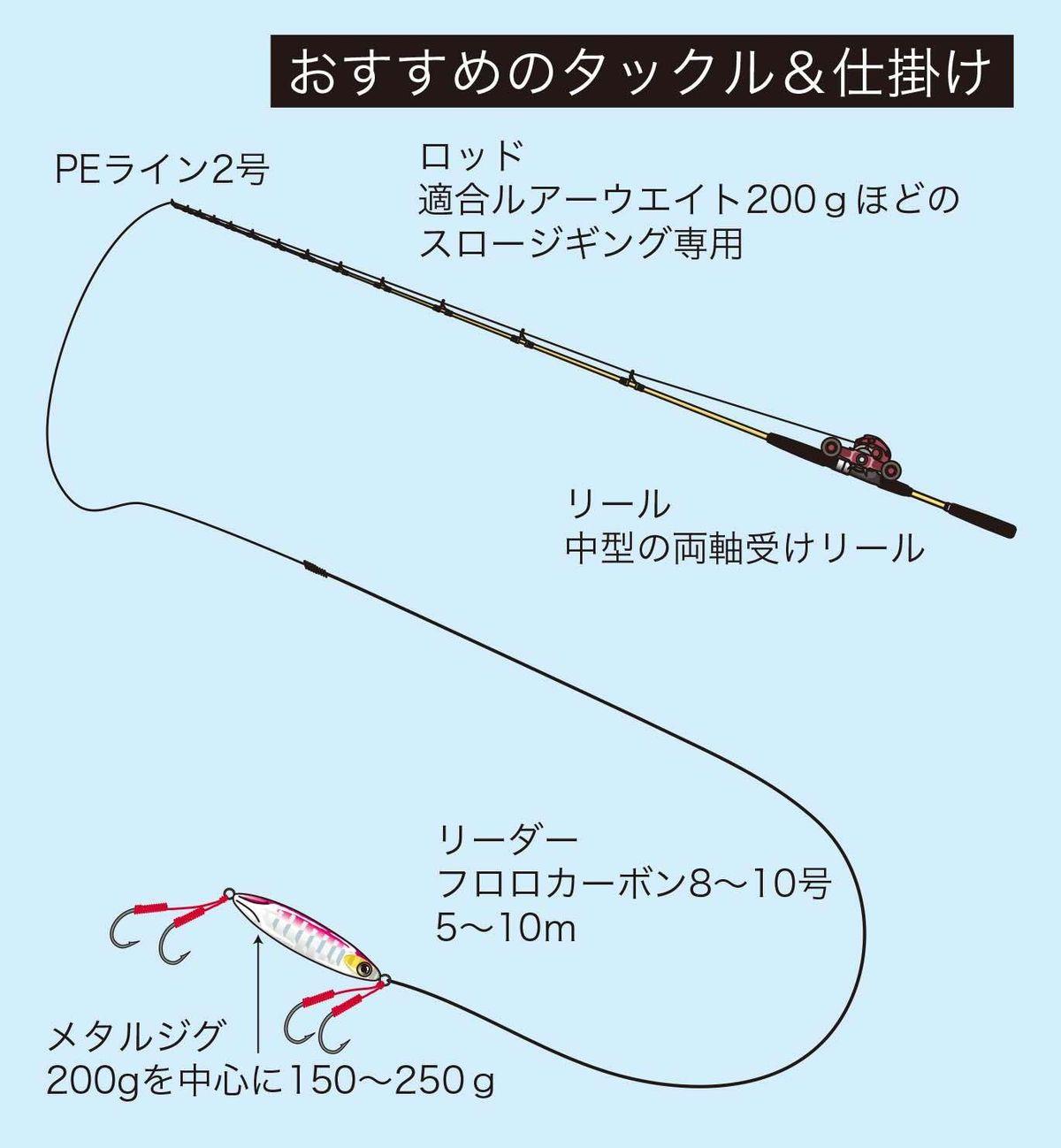092-103_zenkokutsuriba04-2_cs6 (2)