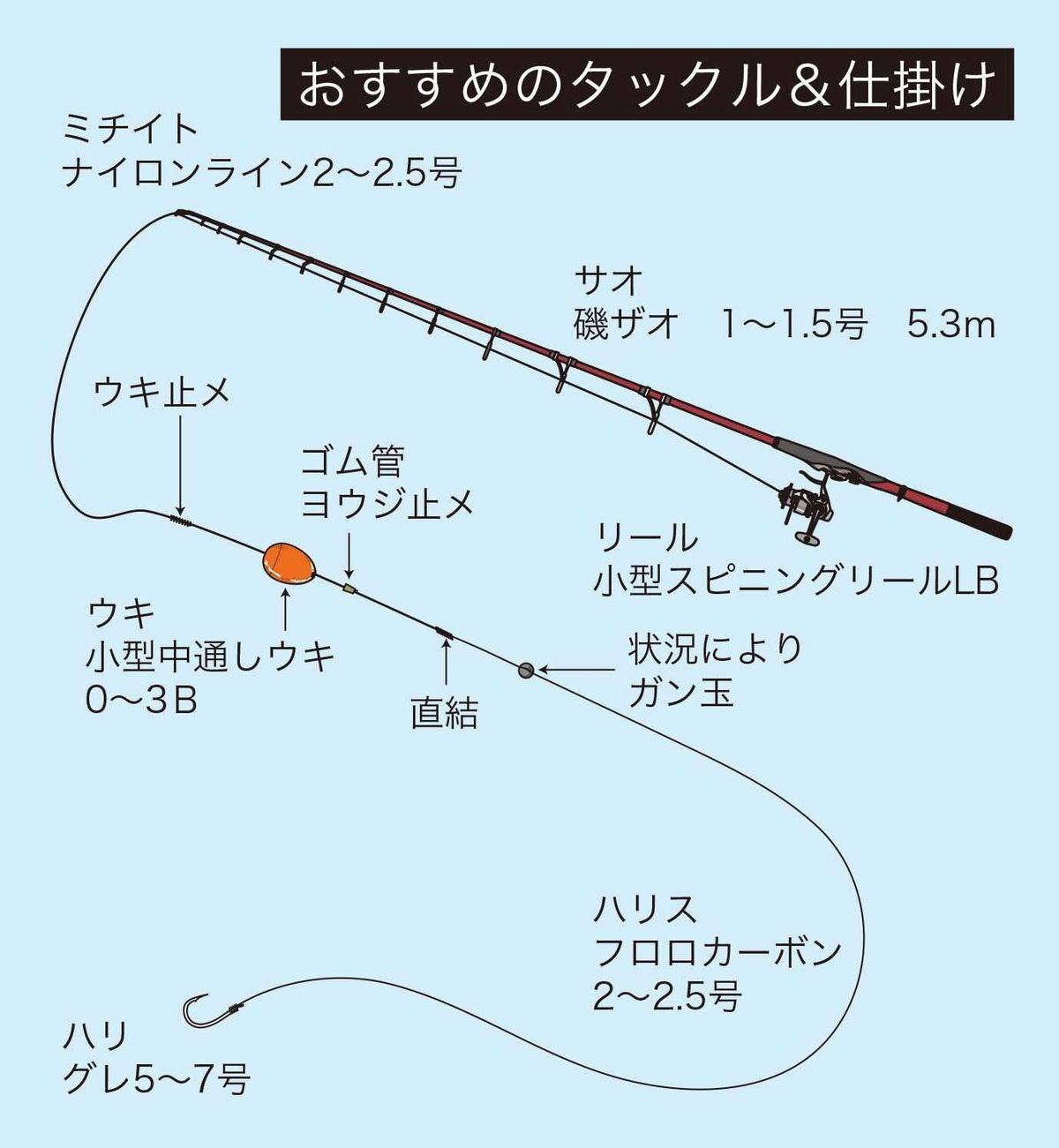092-103_zenkokutsuriba04-2_cs6 (3)