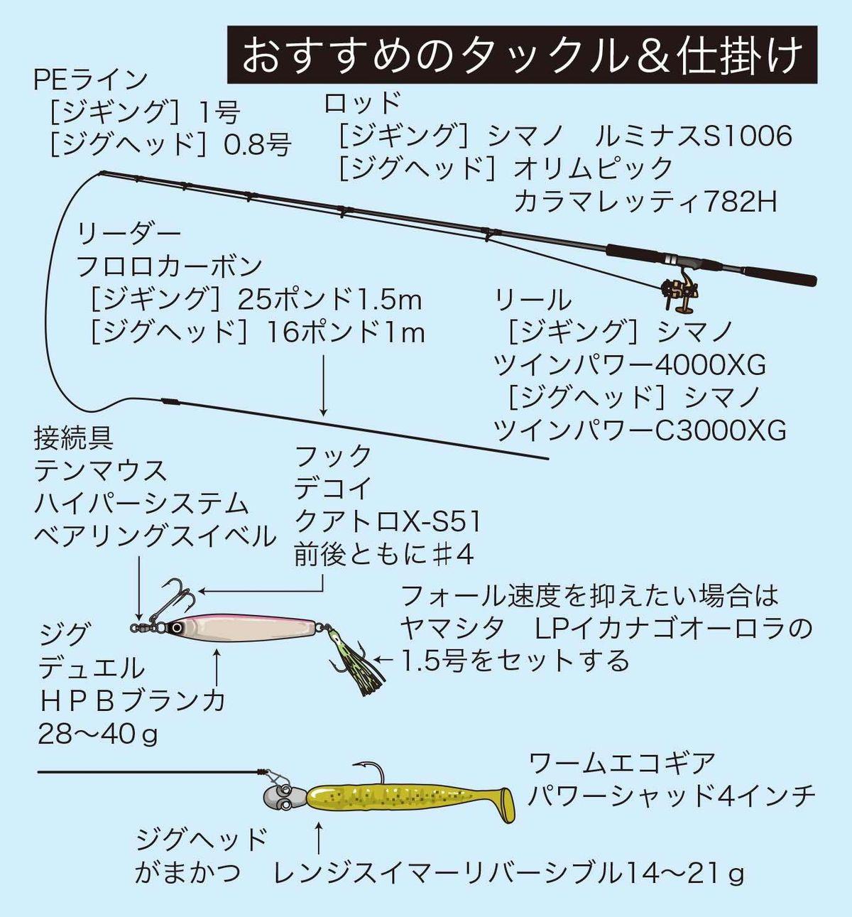 092-103_zenkokutsuriba04-2_cs6 (4)