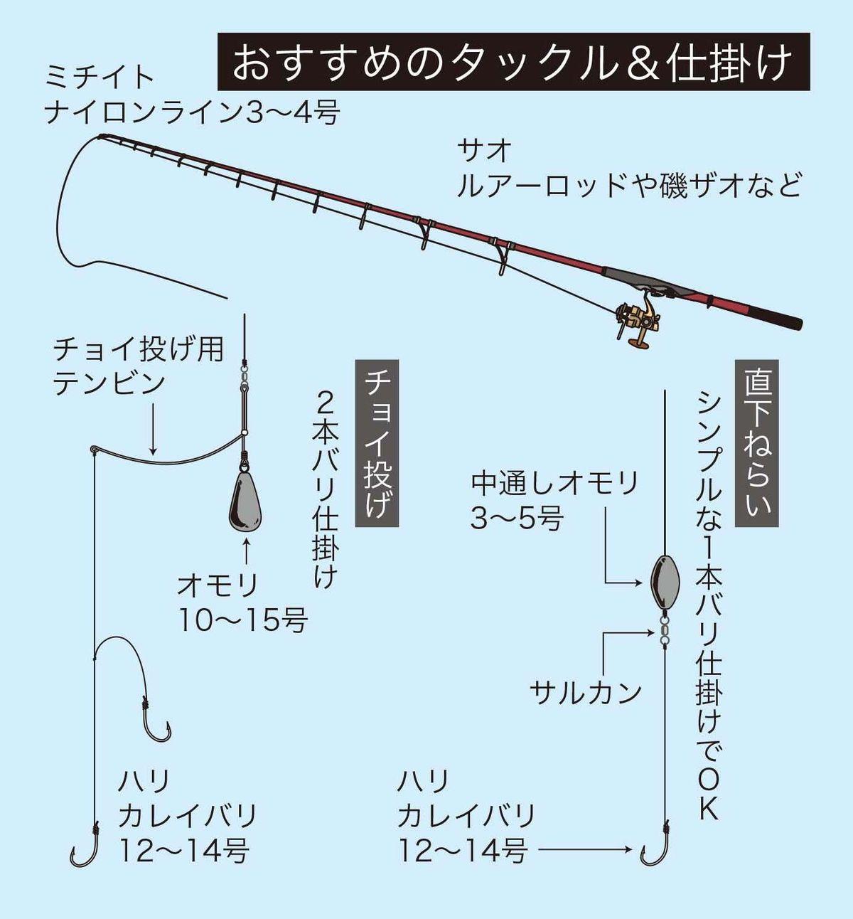 092-103_zenkokutsuriba04-2_cs6 (5)