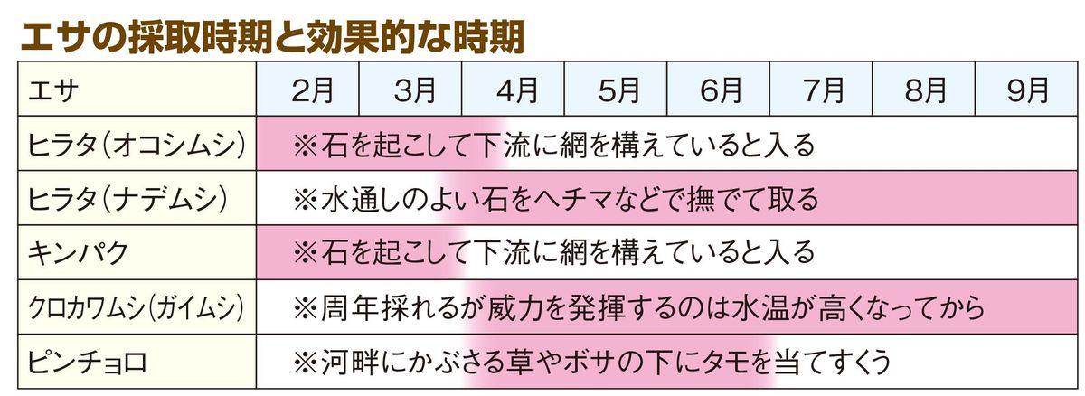 050-055keiryu-nyumon_cs6 (1)