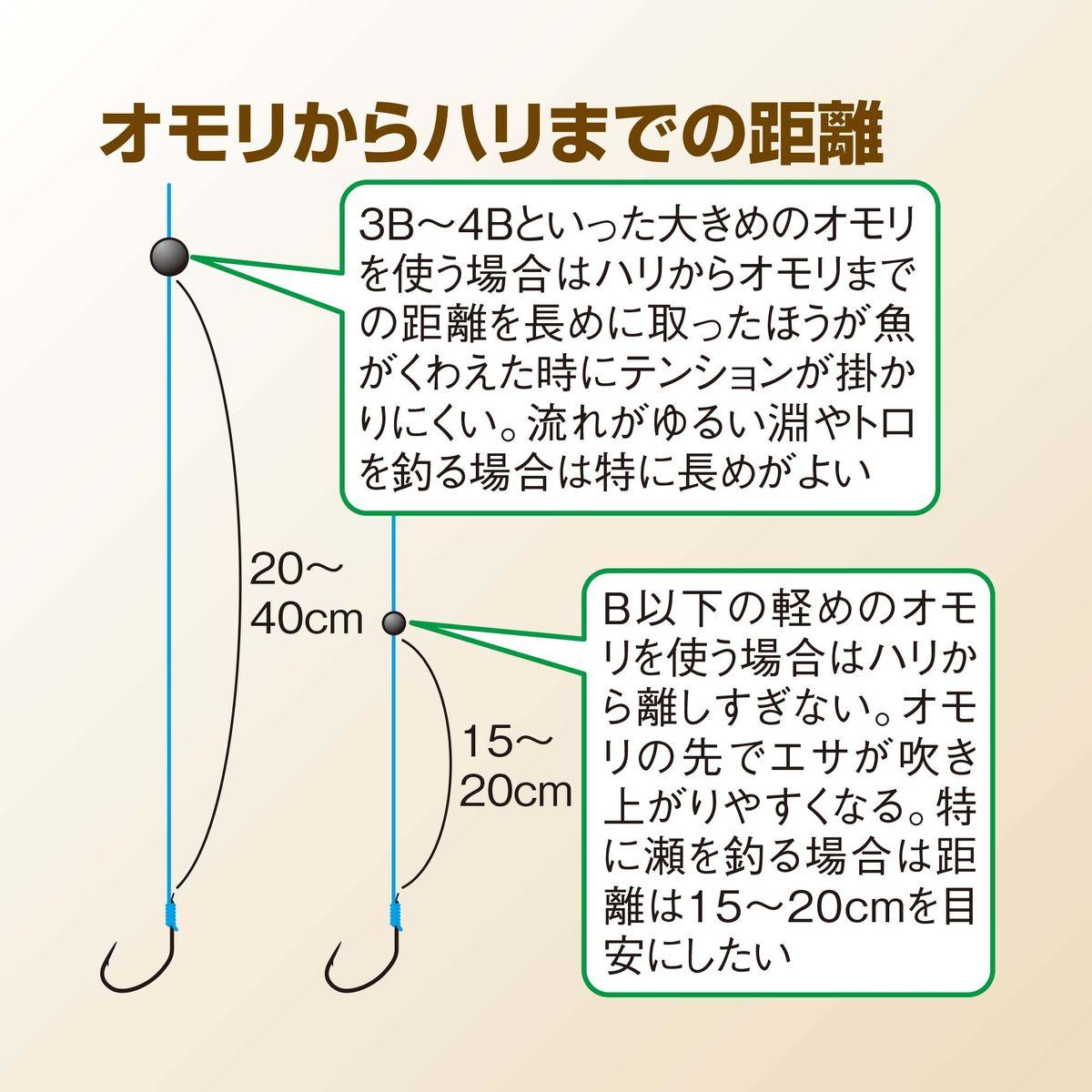 050-055keiryu-nyumon_cs6 (3)