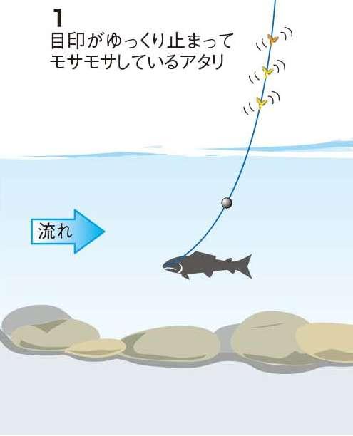 050-055keiryu-nyumon_cs6 (5)a