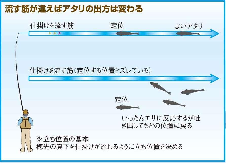 050-055keiryu-nyumon_cs6 (5)g