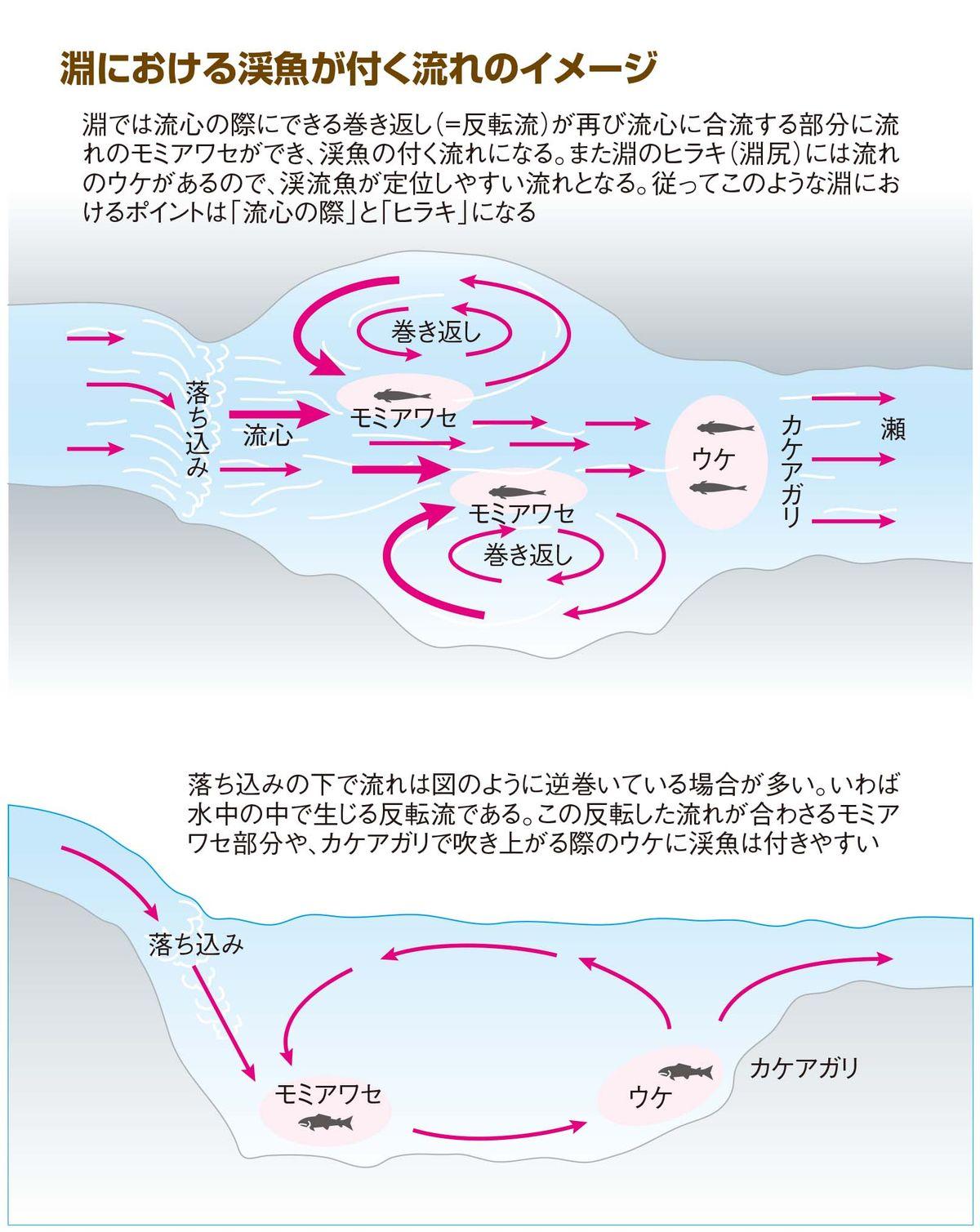 050-055keiryu-nyumon_cs6 (7)