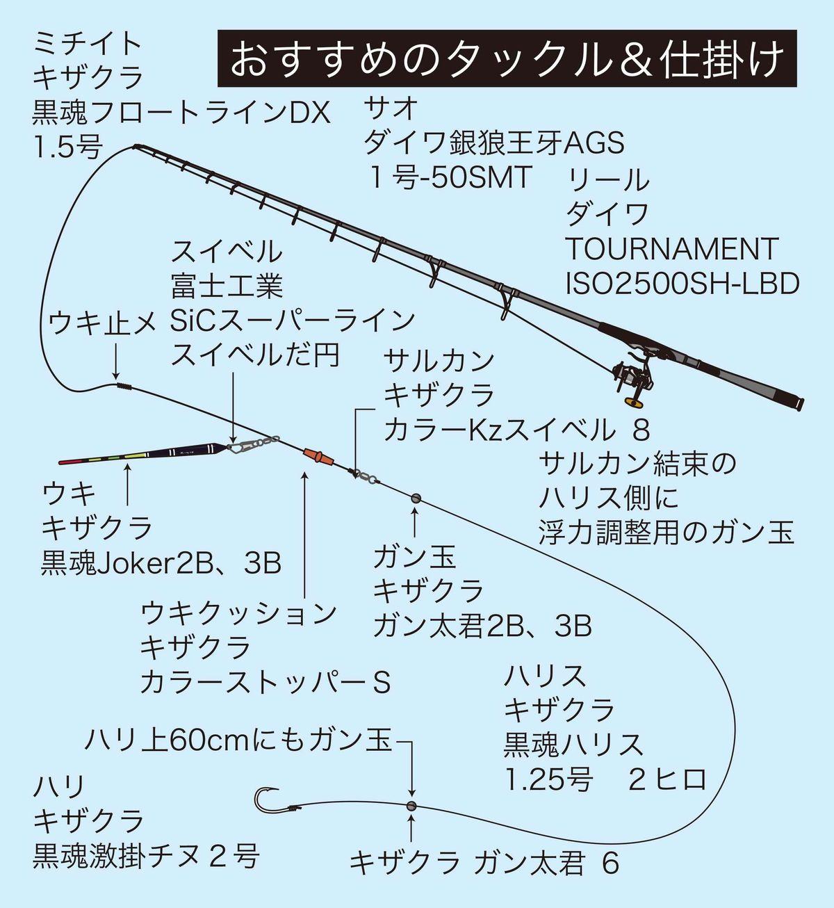 078-101_zenkokutsuribaGW06_cs6 (2)