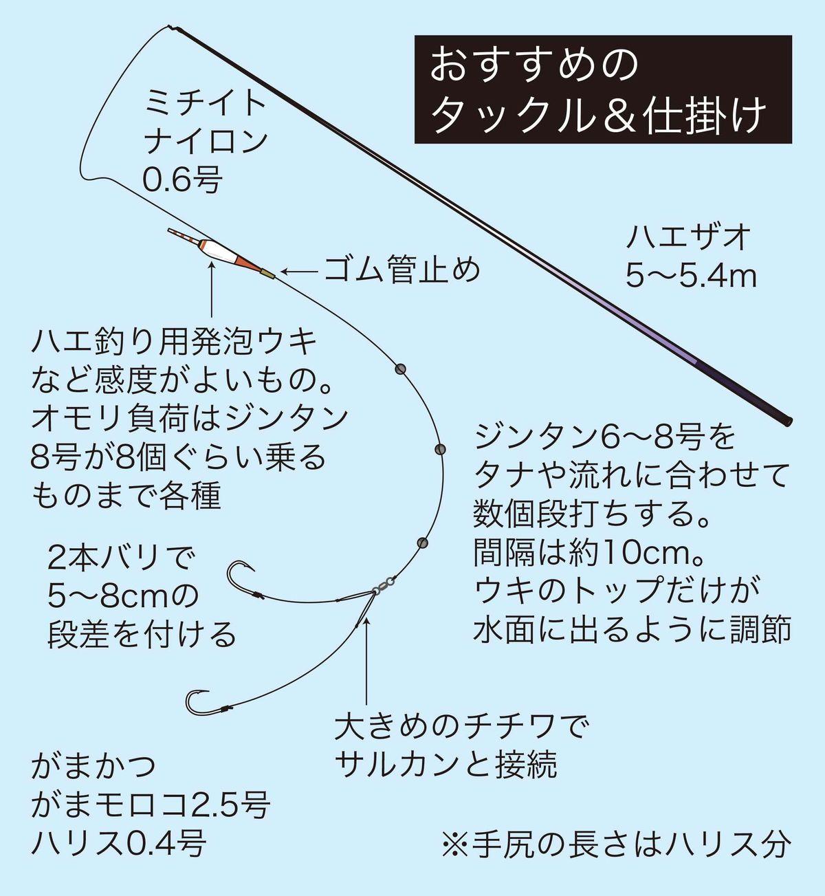 078-101_zenkokutsuribaGW06_cs6 (3)