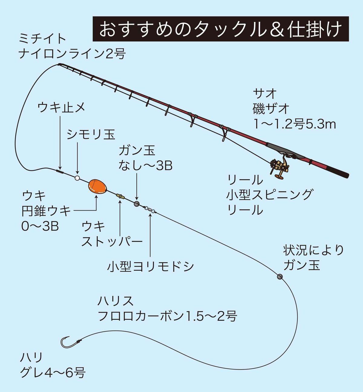 078-101_zenkokutsuribaGW06_cs6 (5)