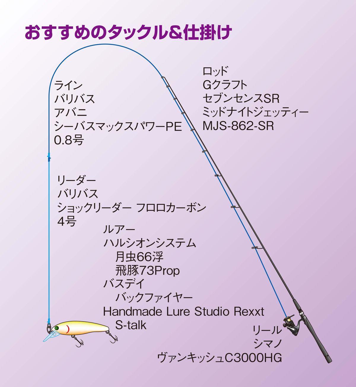 090-101_zenkokutsuriba07_cs6 (10)