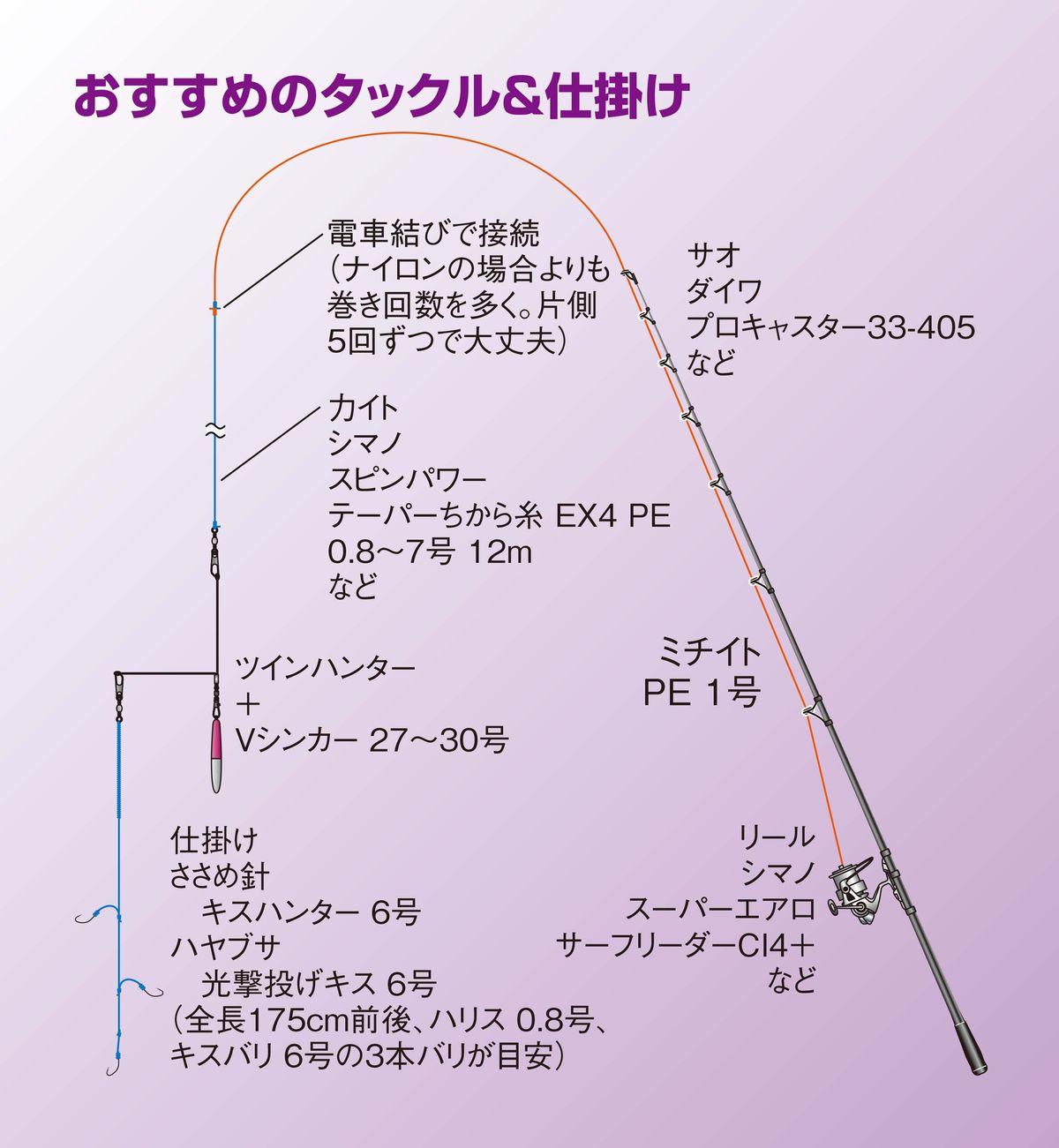 090-101_zenkokutsuriba07_cs6 (11)
