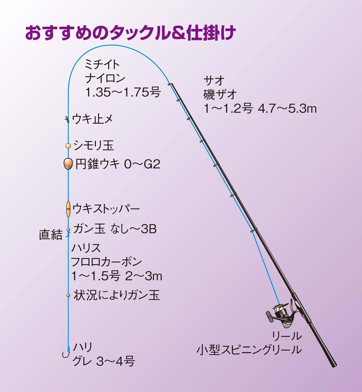 090-101_zenkokutsuriba07_cs6 (9)