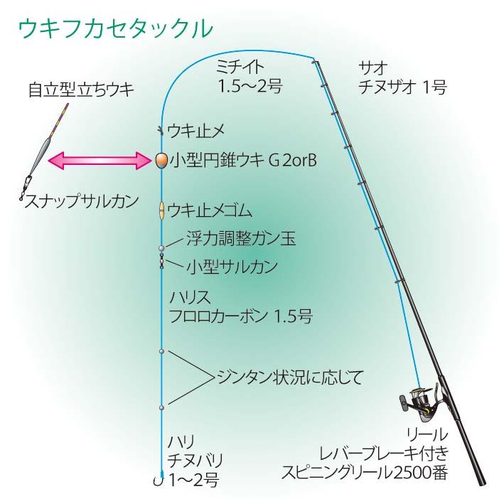 p026-033-1tackle