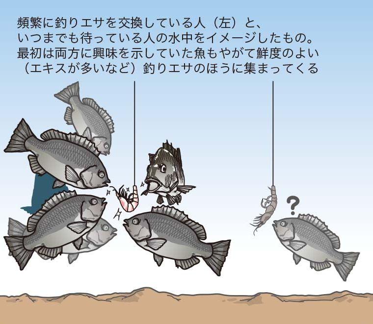 163_169tsuriesa_himitsu02