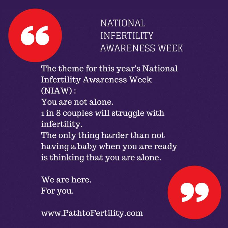 Infertility Awareness National Infertility A...