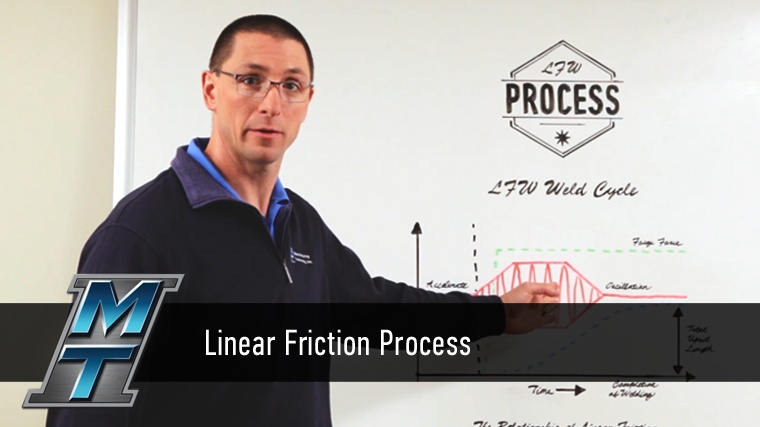 Whiteboard Wednesday: Linear Friction Process