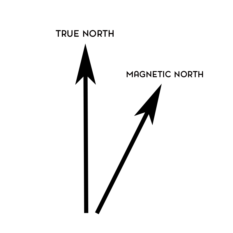 team-identity-true-north