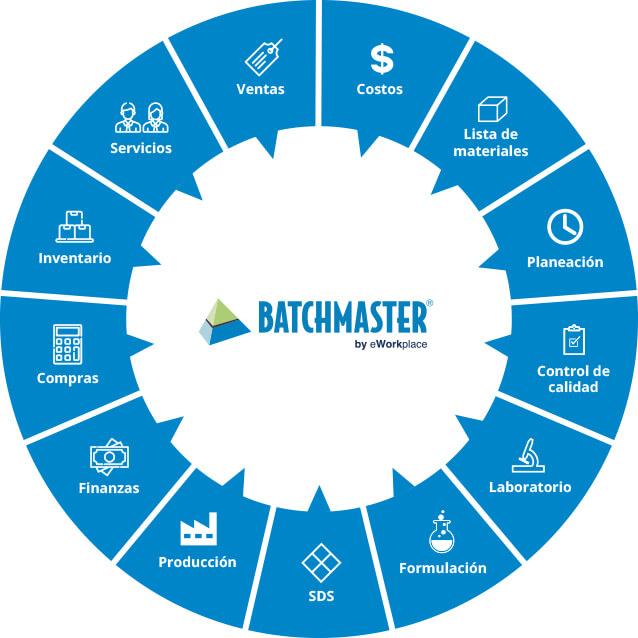 img-batchmaster