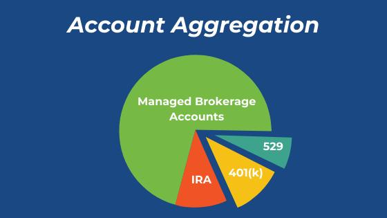 Account Aggregation(1)