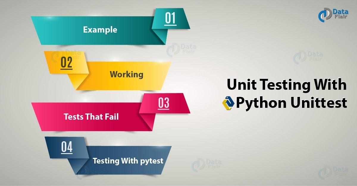 Unit Testing in Python