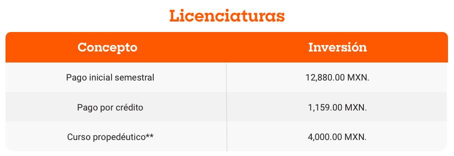 costo-licenciaturas-anahuac-xalapa