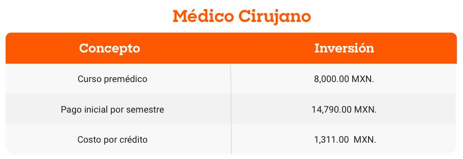costo-medico-cirujano-anahuac-xalapa