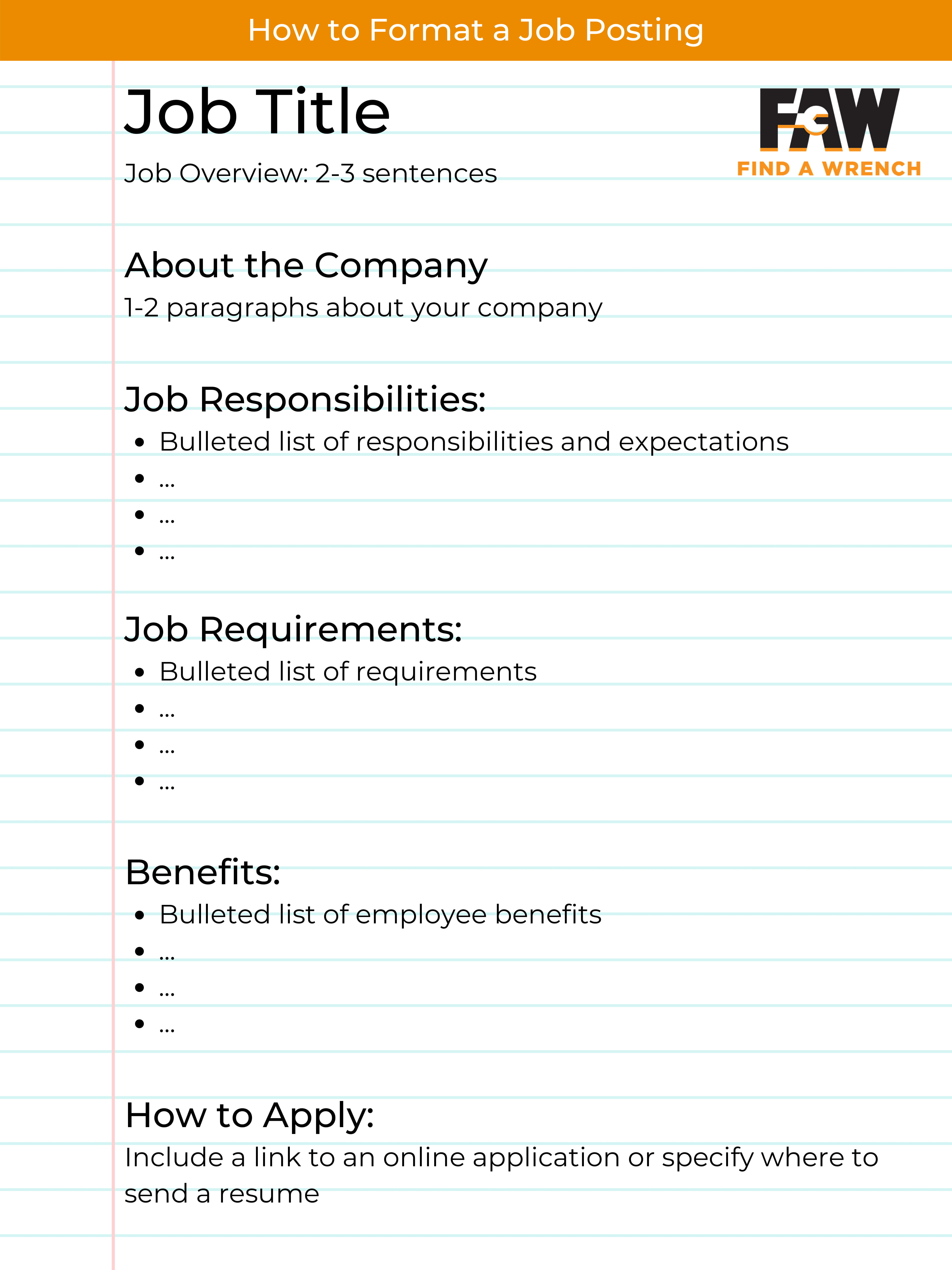 job-posting-format