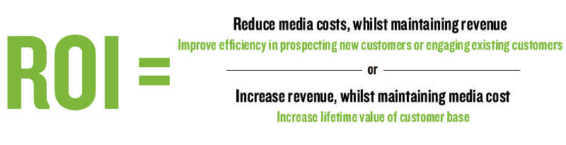 The DMP: Determining Marketer ROI - The Digital Transformation People