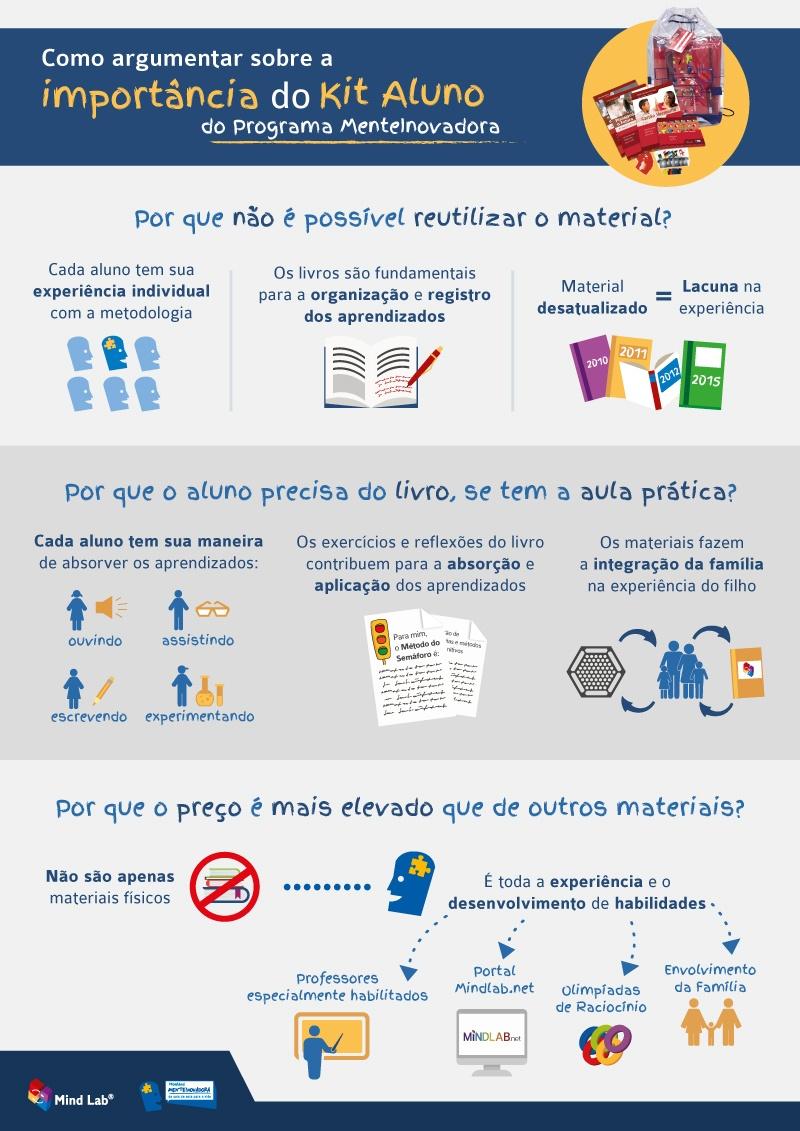 Infografico-Kit-Aluno-Programa-MenteInovadora.jpg
