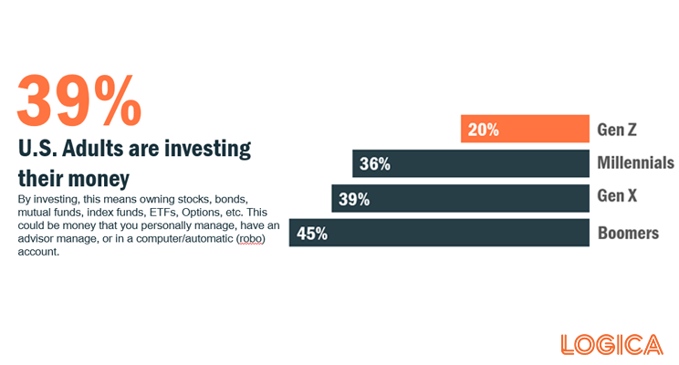 Americans investing by generation
