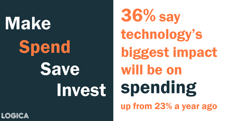 technology will impact future spending